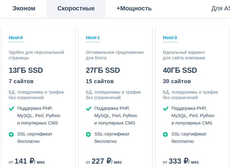 Тариф Reg.ru