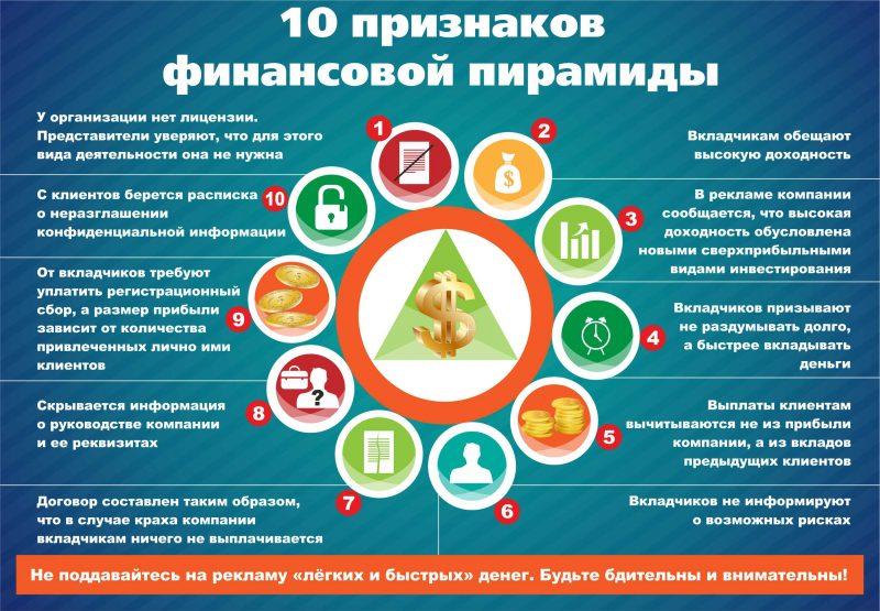Finansovaya_piramida