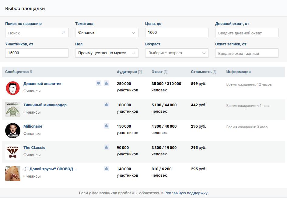 Заработок на рекламе вконтакте