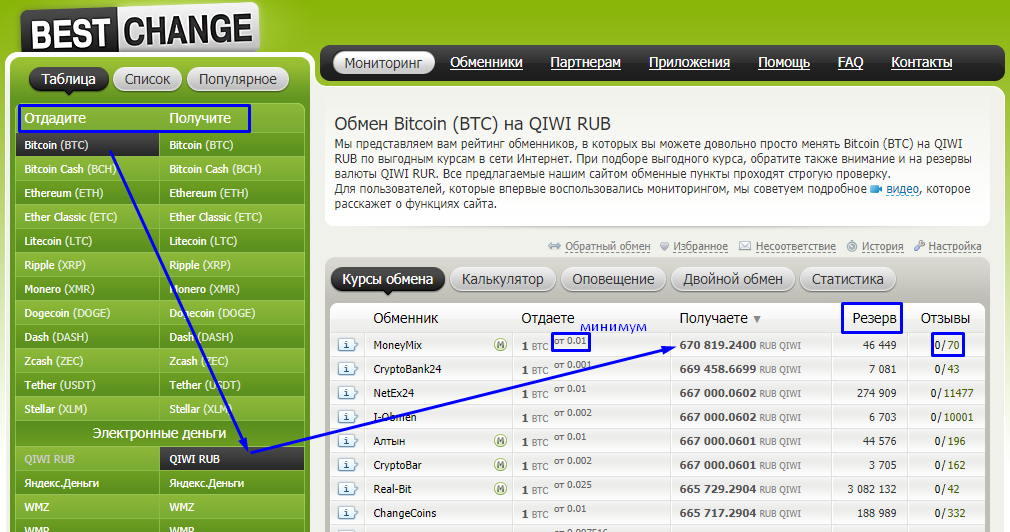 Сервис bestchange.ru