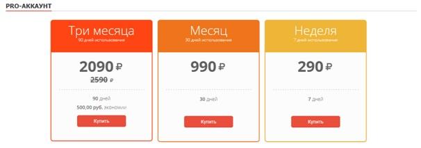 Pro-аккаунт на Text.ru