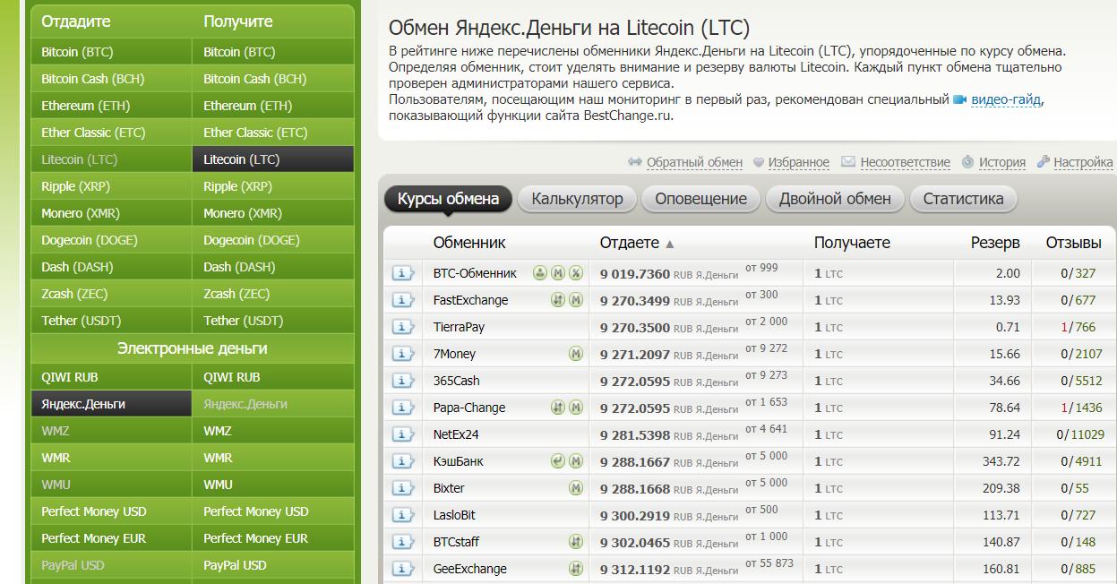 Биржа криптовалюты bestchange.ru