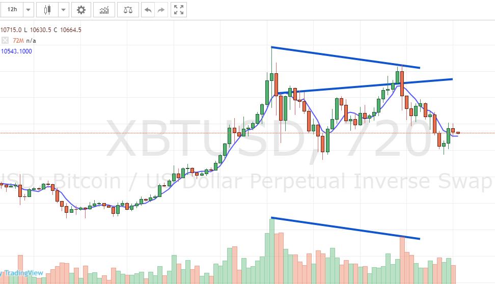 Базовые закономерности рынка криптовалют
