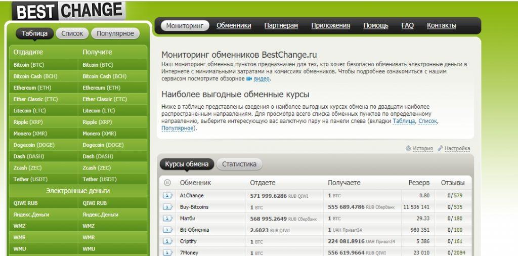 Покупка криптовалюты через обменники