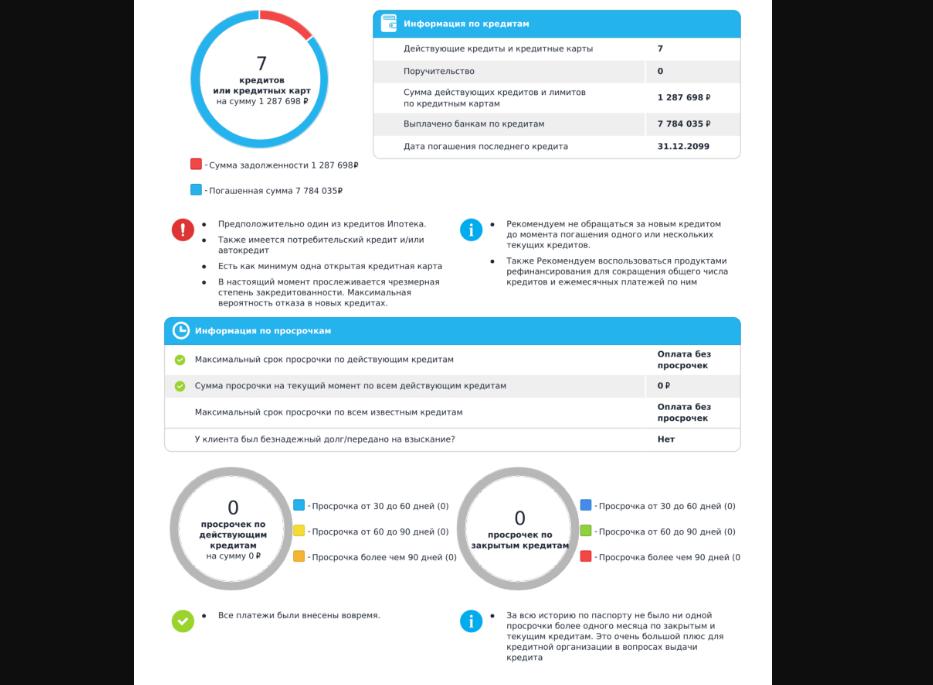 Способы получения сведений о своей кредитной истории онлайн BKI24