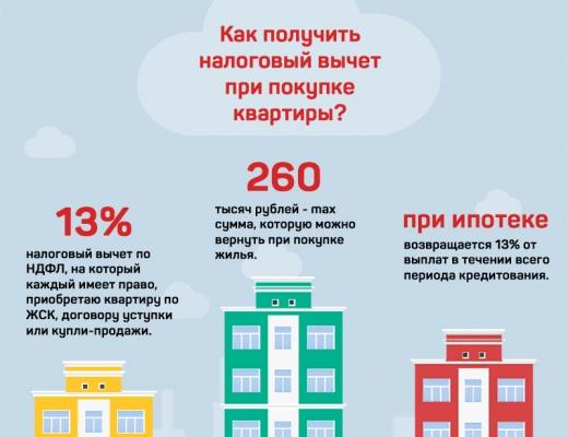 Налоговый вычет на жилье