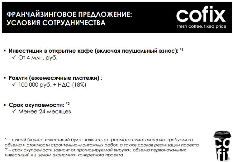 Cofix– франшиза