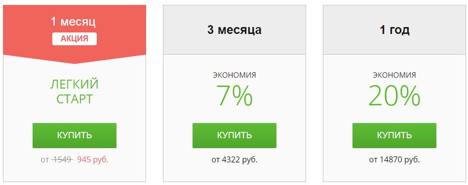 Работа на fl.ru