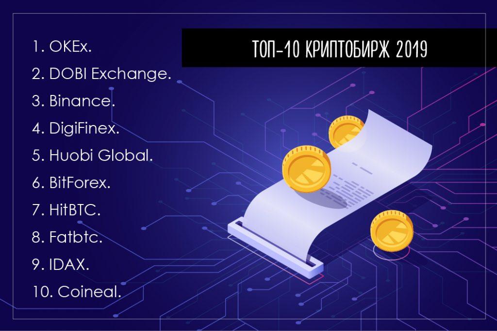Топ-10 криптобирж